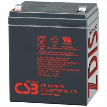 Akku für MUSTEK PowerMust 400 LCD