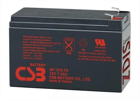 Akku für MUSTEK PowerMust 600 LCD